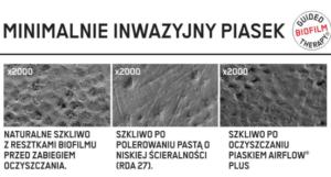 Gabinet higieny <span>Gdańsk</span> h 300x161 1